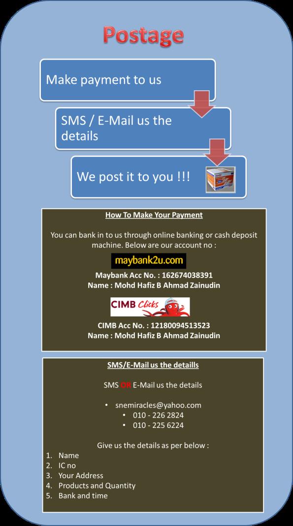 SNE Miracle Postage